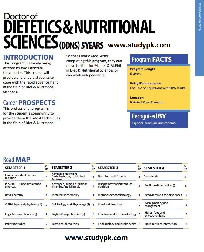 Doctor of Dietetics & Nutritional Sciences (DDNS) Program