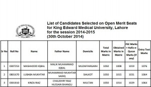 King Edward Medical University (KEMU) Lahore Merit List 2014