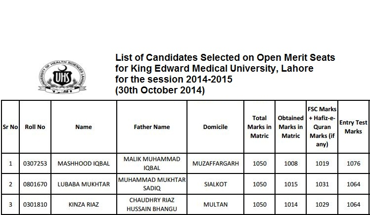 King Edward Medical University (KEMU) Lahore Merit Lists 2017 ...
