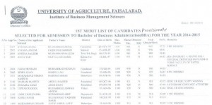 UAF 1st Merit List for Bachelor of Business Administration (BBA) 2014