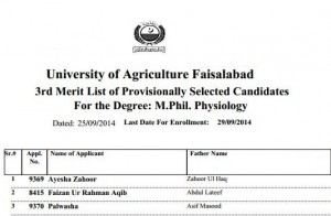 UAF 3rd Merit List for M.Phil. Physiology 2014