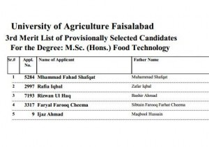 UAF 3rd Merit List for M.Sc. (Hons.) Food Technology 2014