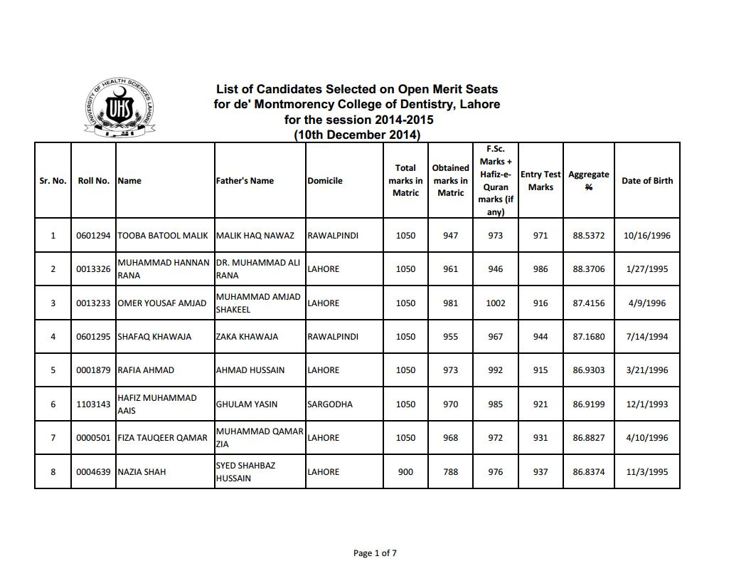 de' Montmorency College of Dentistry Lahore Merit List 2015