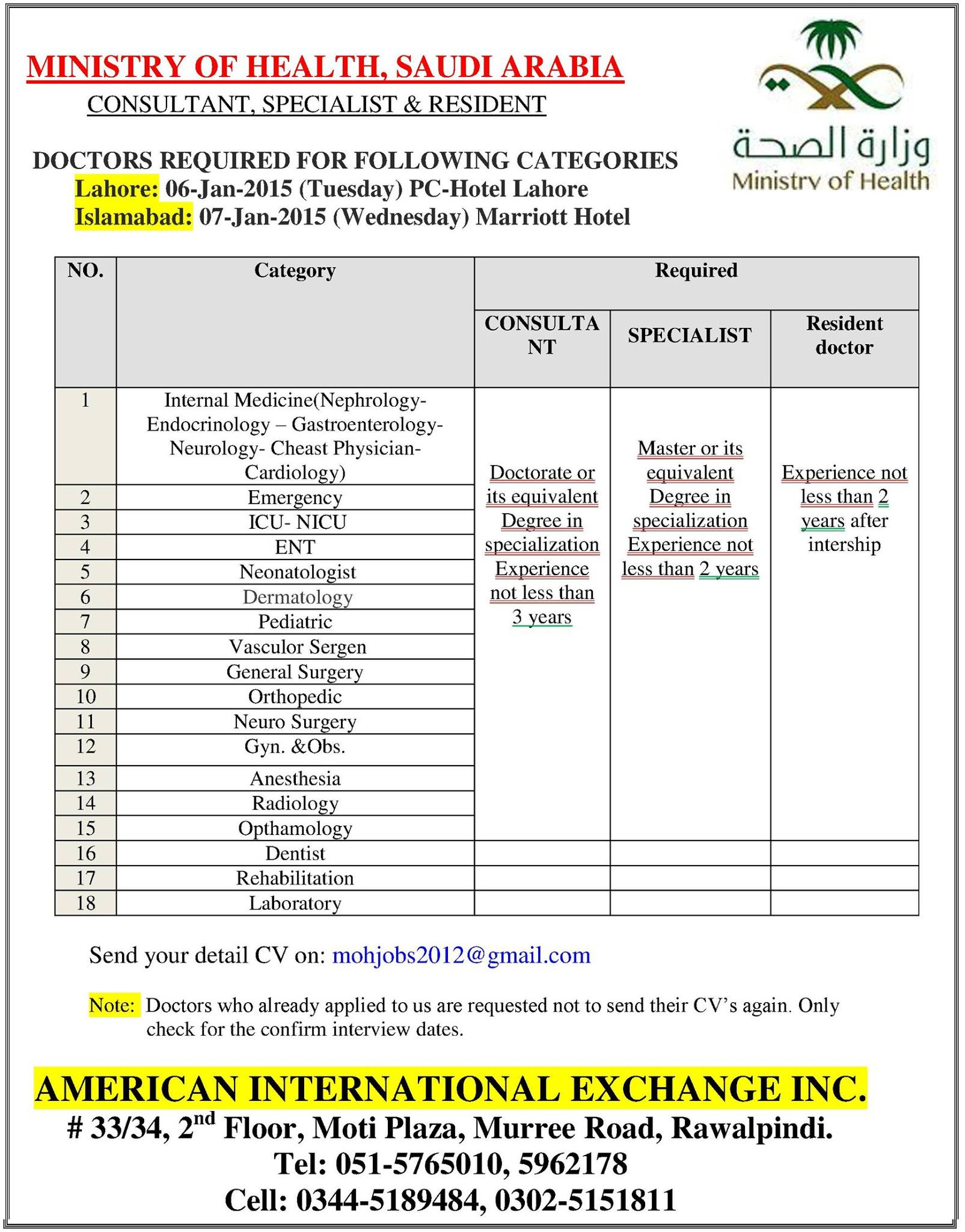 Residents Doctors Required Ministry of Health Saudi Arabia ...
