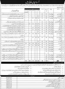 Medical Assistant jobs in Combined Military Hospital Abbottabad