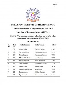 Gulab Devi Institute of Physiotherapy Lahore DPT 1st Merit List 2015