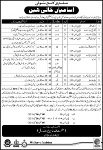 Nursing Officer Jobs in Military College Sui
