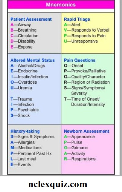 EMT/Paramedic's Mnemonics Cheat Sheet