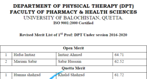 University of Balochistan (UOB) Quetta DPT Merit List 2016