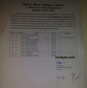 Queen Mary College Lahore 3rd Merit List M.A. Economics 2016-2018