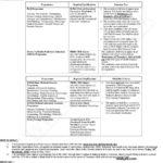 University of Health Sciences Lahore Postgraduate Admissions 2017