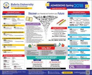 Bahria University Islamabad & Lahore Camus Spring Admission 2018