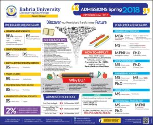 Bahria University Karachi BS MPhil & PhD Spring Admission 2018