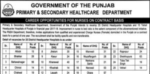 Punjab Health Department Jobs For Nurses Contract Based 2018