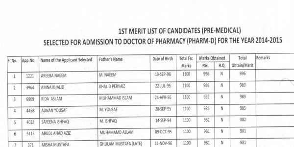 Doctor of Pharmacy (Pharm-D) Merit Lists 2019 - StudyPK