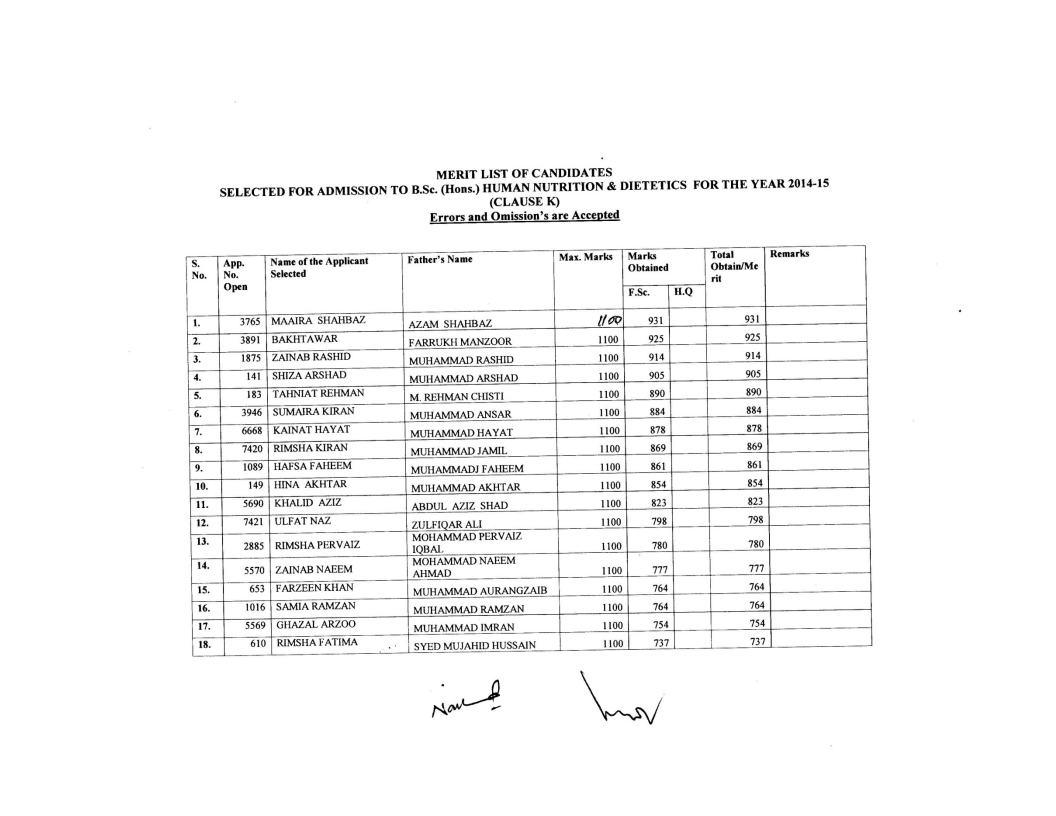 UAF Merit List for B.Sc. (Hons) Human Nutrition and Dietetics 2014