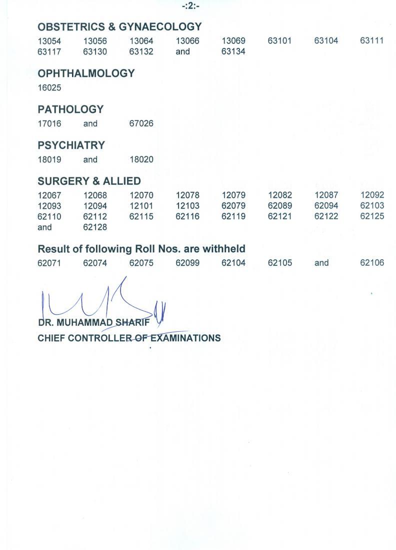 CPSP FCPS-I Result (February 06, 2015) Online Examination