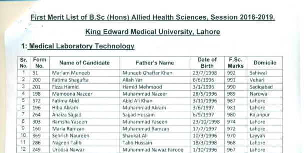 B Sc  (Hons ) Medical Laboratory Technology Merit Lists 2019