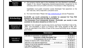 UET Taxila Admission Ph.D. Admissions Fall-2017