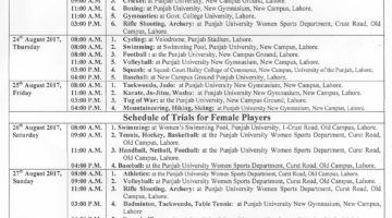 University of the Punjab Sports Based Admissions 2017-2018