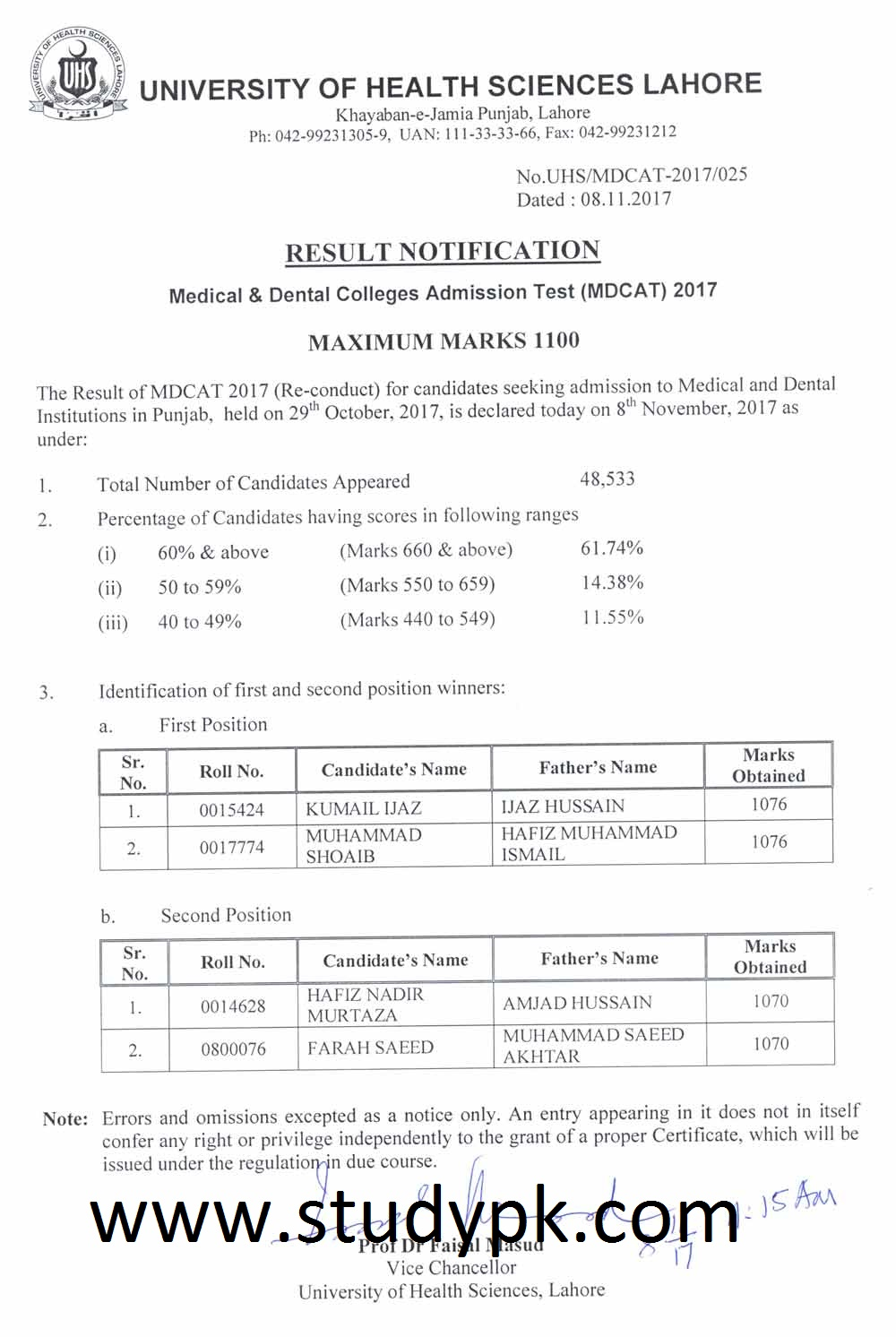 UHS Result of Entry Test MDCAT (Re-Conduct) 2017