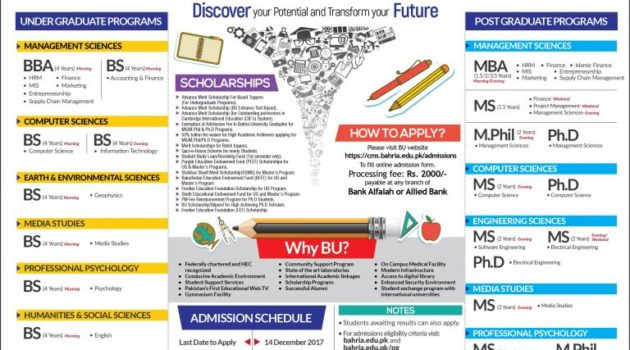 Admissions in Karachi City 2019 - Page 3 of 9 - StudyPK