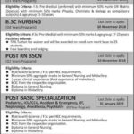 Saida Waheed FMH College of Nursing Admission Open 2018