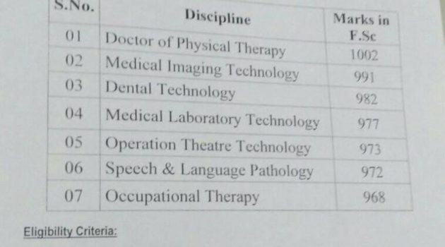 Doctor of Physical Therapy (DPT) Merit Lists 2019 - StudyPK