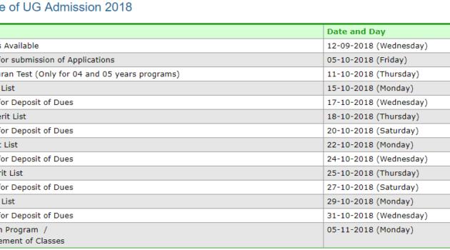 UVAS Lahore Admissions 2018 for UG Degree Programs