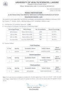 AJK State Entry Test Result 2018