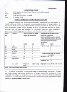 MBBS BDS Admission Circular for the Academic Session 2018-19