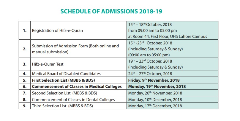 UHS MDCAT Entry Test Re-Conduct Schedule 2018