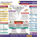 Bahria University Admissions Open Spring 2019