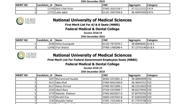 FMDC Merit List 2018