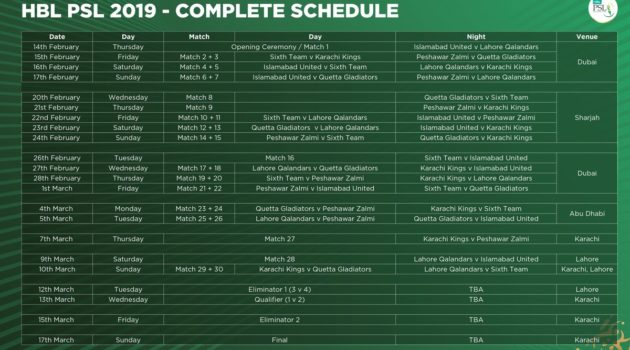 PSL 4 schedule revealed; Karachi to host 5 matches, Lahore 3