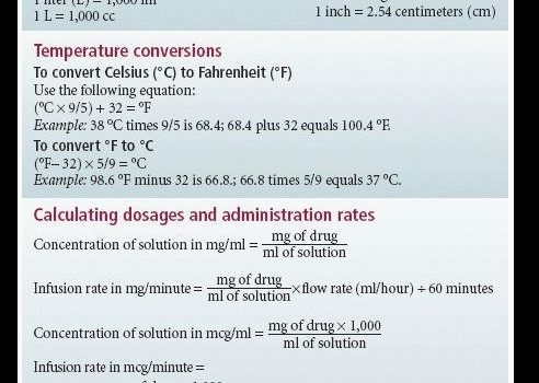 Nursing Dosage/Medication Conversion Chart - Maths for Nurses Unit conversions
