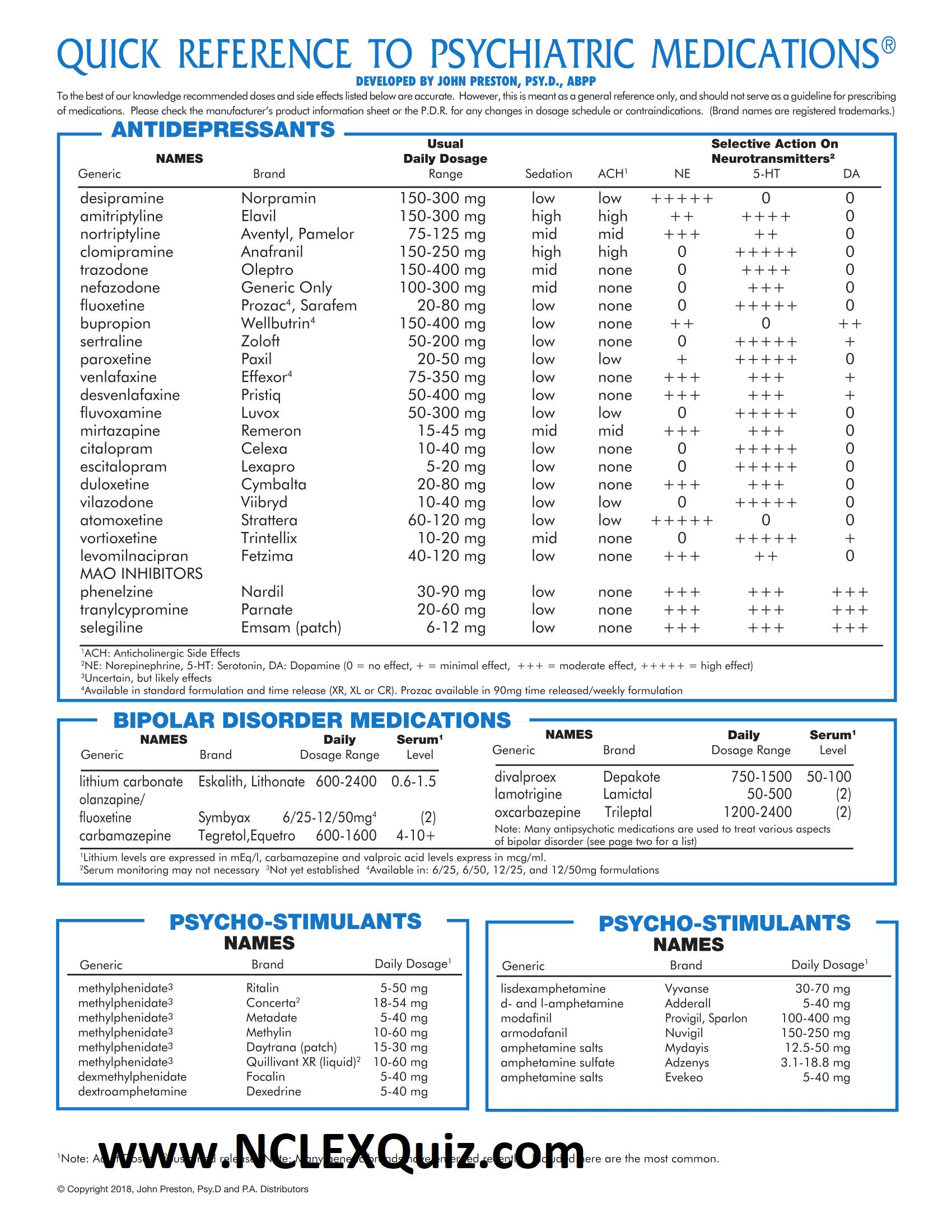 Psychotropic Medications Chart 2019