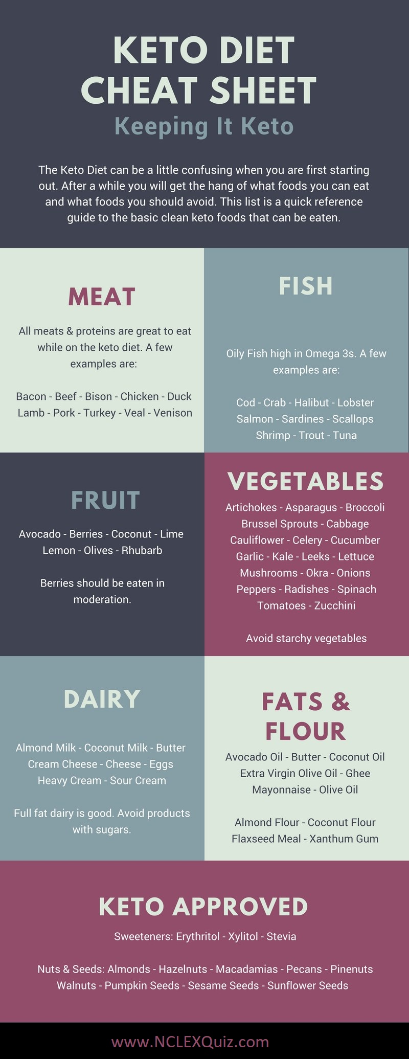 Keto Diet Cheat Sheet – 100% Keto Approved!