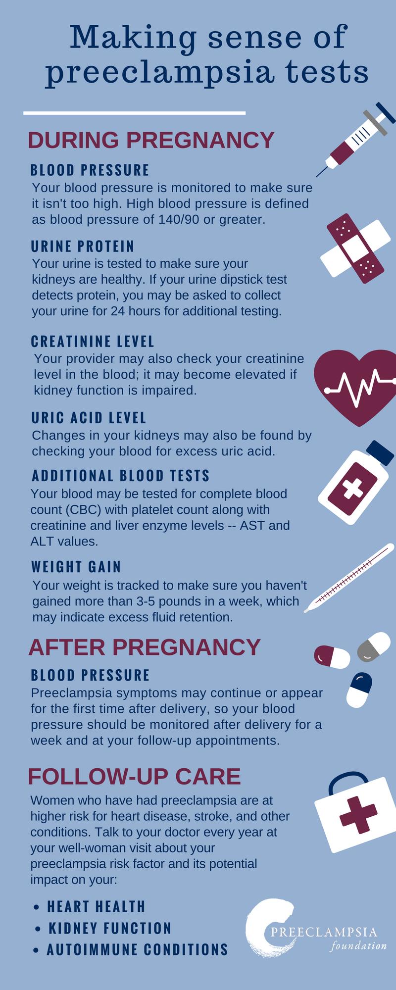 Blood Test for Preeclampsia and Eclampsia Diagnosis & Treatment