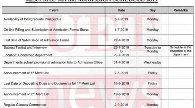 UET Lahore M.Sc. M.S. M.Phil Admission Schedule 2019