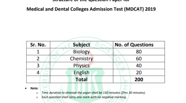 UHS Syllabus for Medical and Dental Colleges Admission Test (MDCAT) 2019