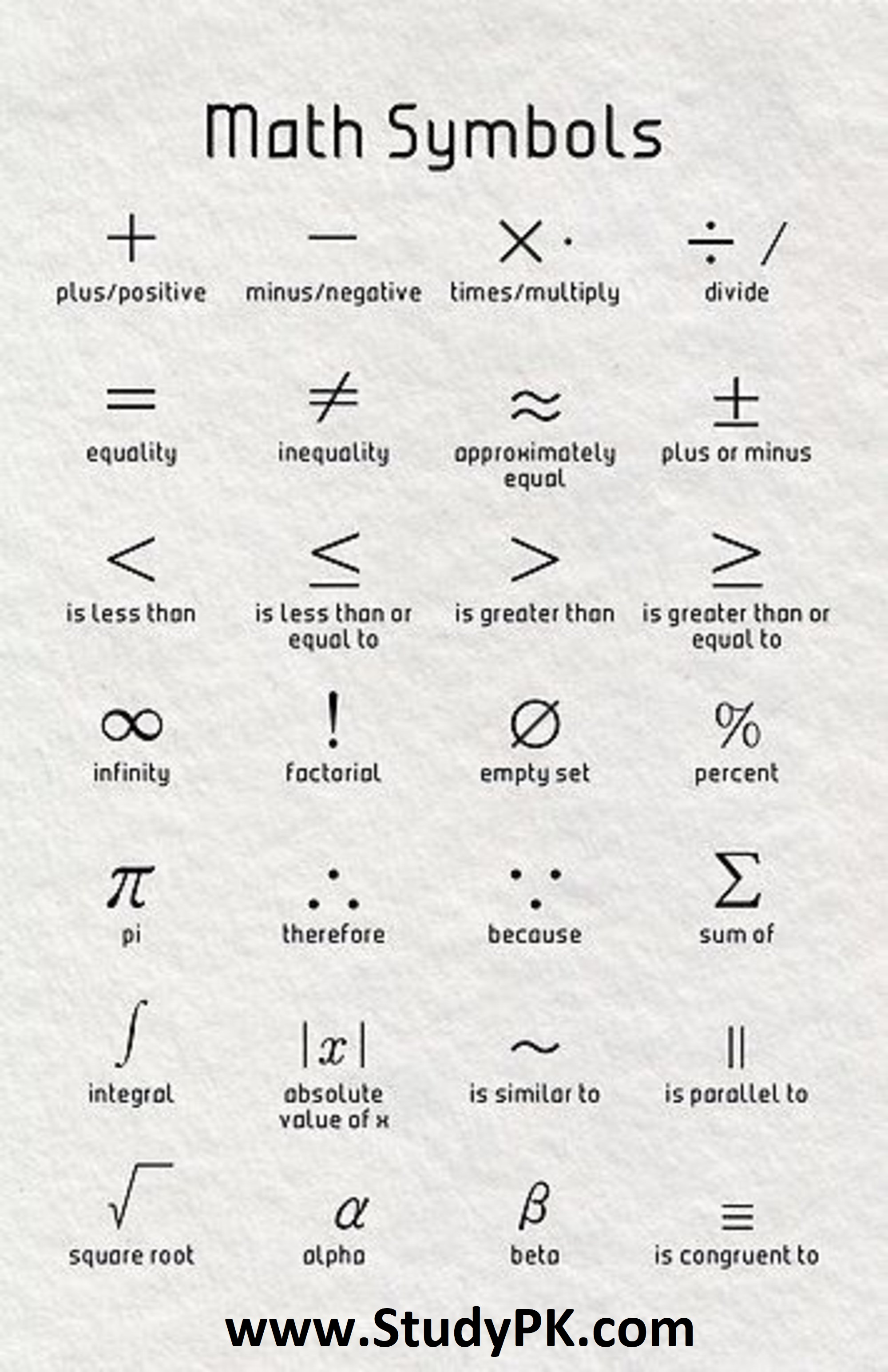 Mathematical symbols with their English names (+,-,x,/,=,<,>,...)