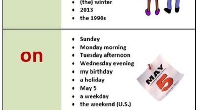 English Grammar: Prepositions of Time - at, in, on