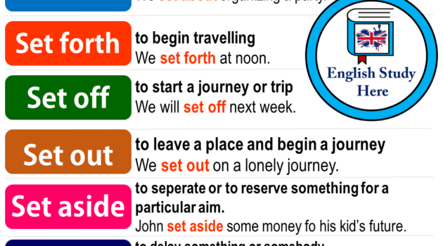 Phrasal Verbs with SET in English: Off, ABout, Down, Forth, Out, Aside, Back, Setup definitions and example sentences