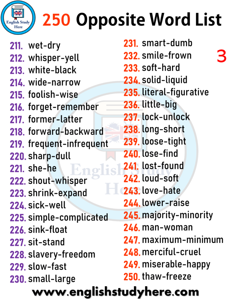 250 Most important Antonym / Opposite Words List in English Part 3