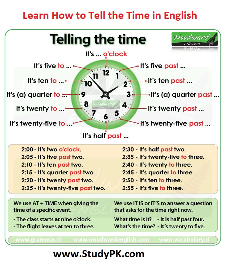 English Vocabulary: Learn How to Tell the Time in English