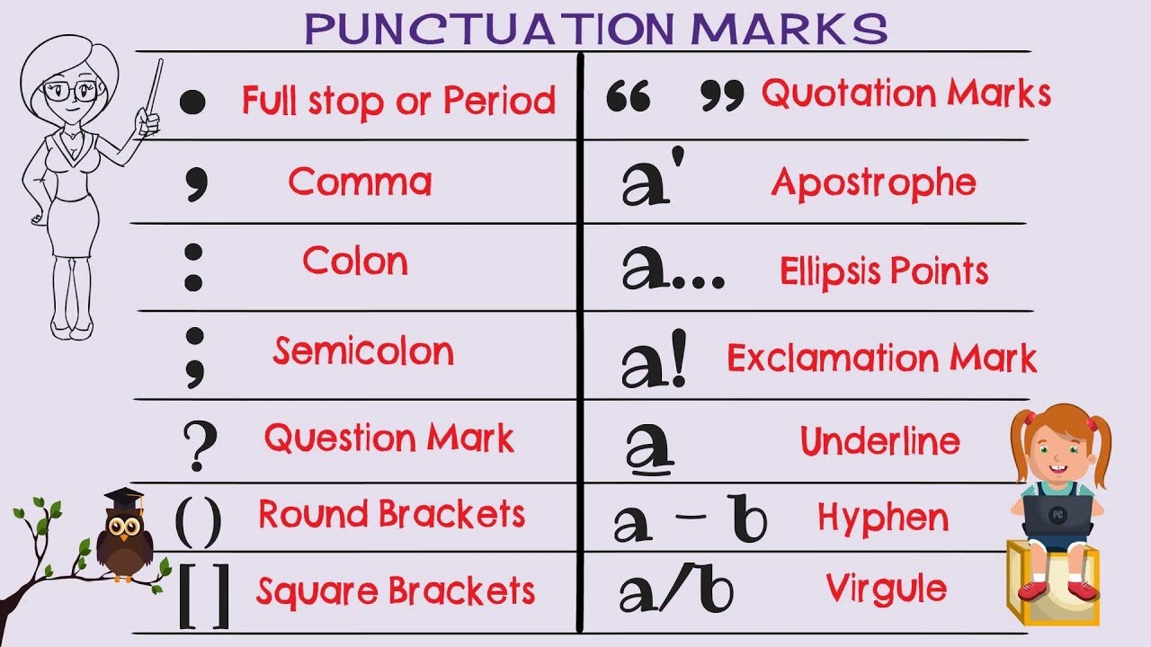 English Punctuation: Rules and Examples