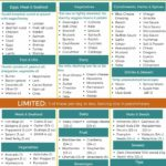 28 day keto diet plan cheat sheet