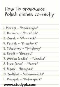 Polish Food Cheatsheet How to Ask For It