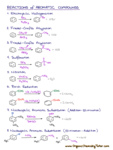 Aromatic Compounds and Their Reactions Organic Chemistry Cheat Sheet